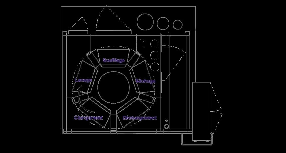 Carrousel de nettoyage particulaire schéma
